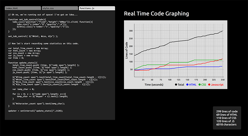 Real Time Code Graphing screenshot