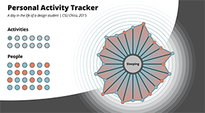 Personal Activity Tracker screenshot